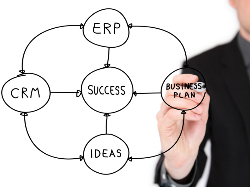 ERP CRM Image